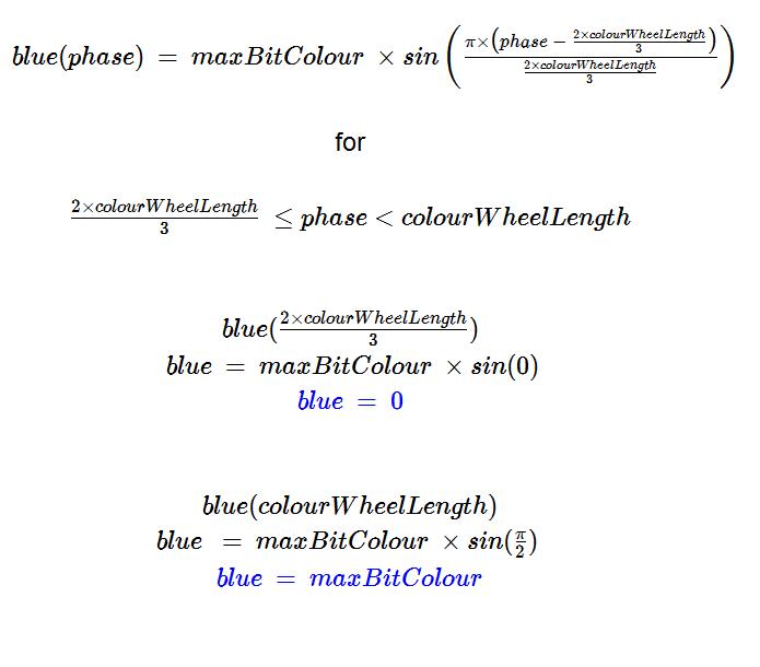 Learn assembly linux pdf converter