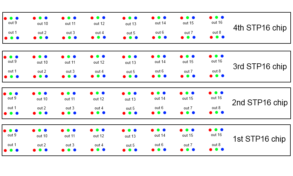HNTE - RGB LED Cube